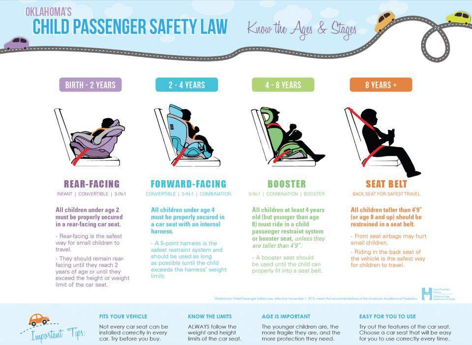 Child Passenger Restraint System Or Car Seat